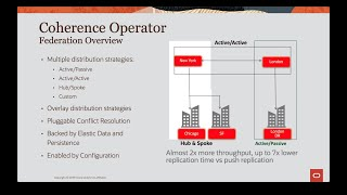 Coherence Operator 2.0: Federation video thumbnail