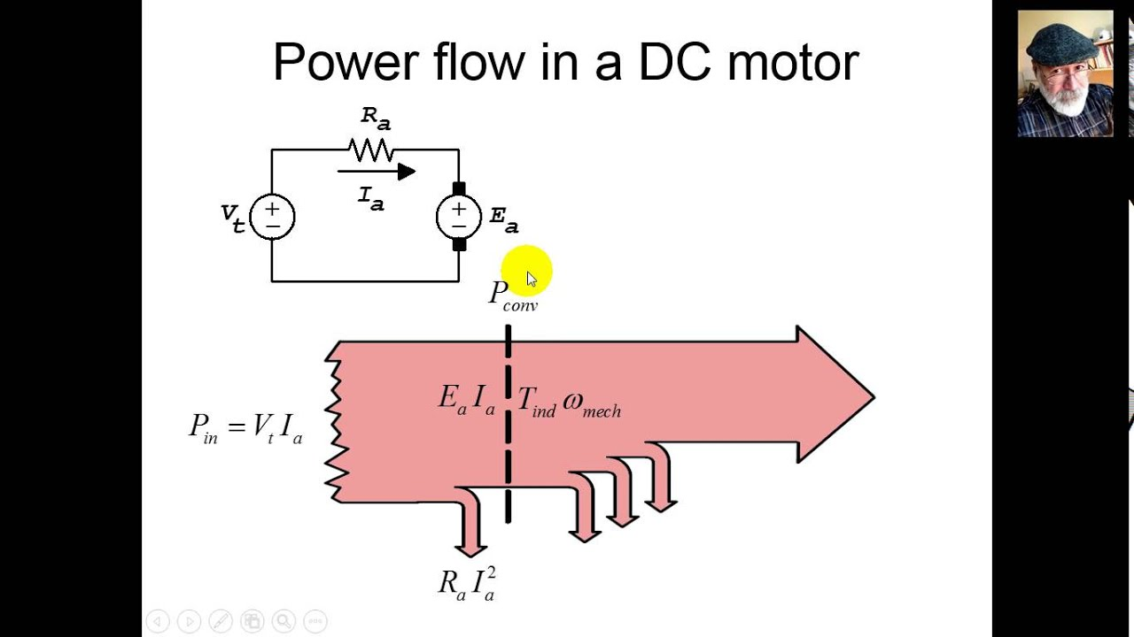 Construction Of An Aluminum Electrolytic Capacitor likewise Generator Auto Start Circuit Diagram besides Electric Traction System Final Upload moreover Power inverter in addition Index. on dc electric motor diagram