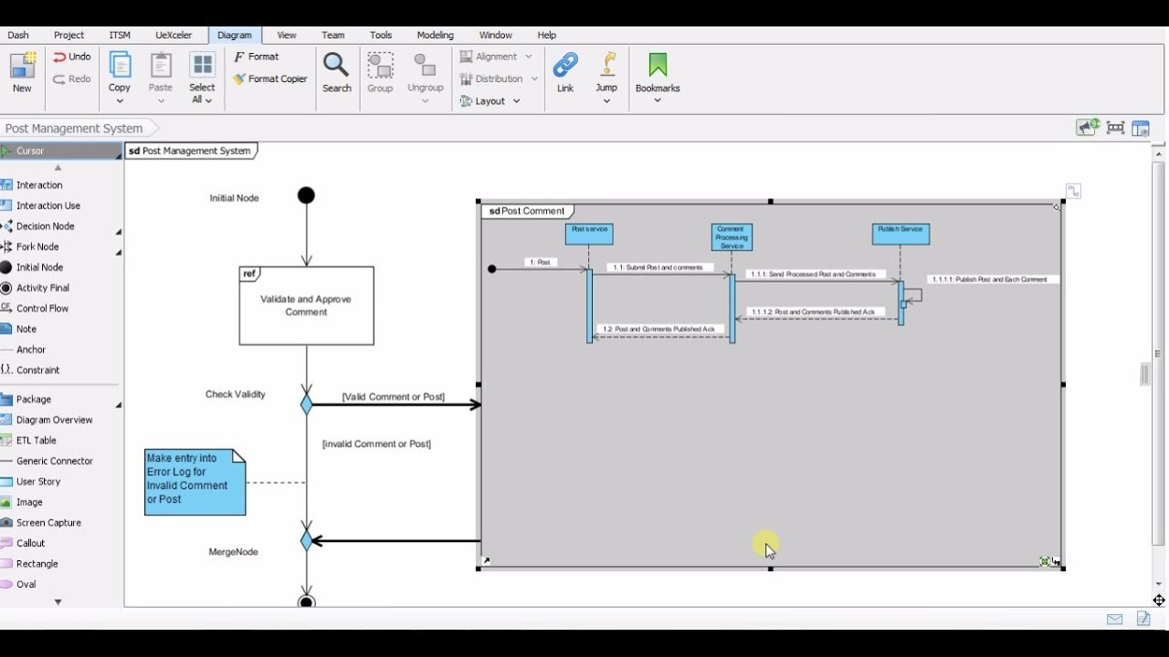 Interaction Overview Diagram UML - YouTube
