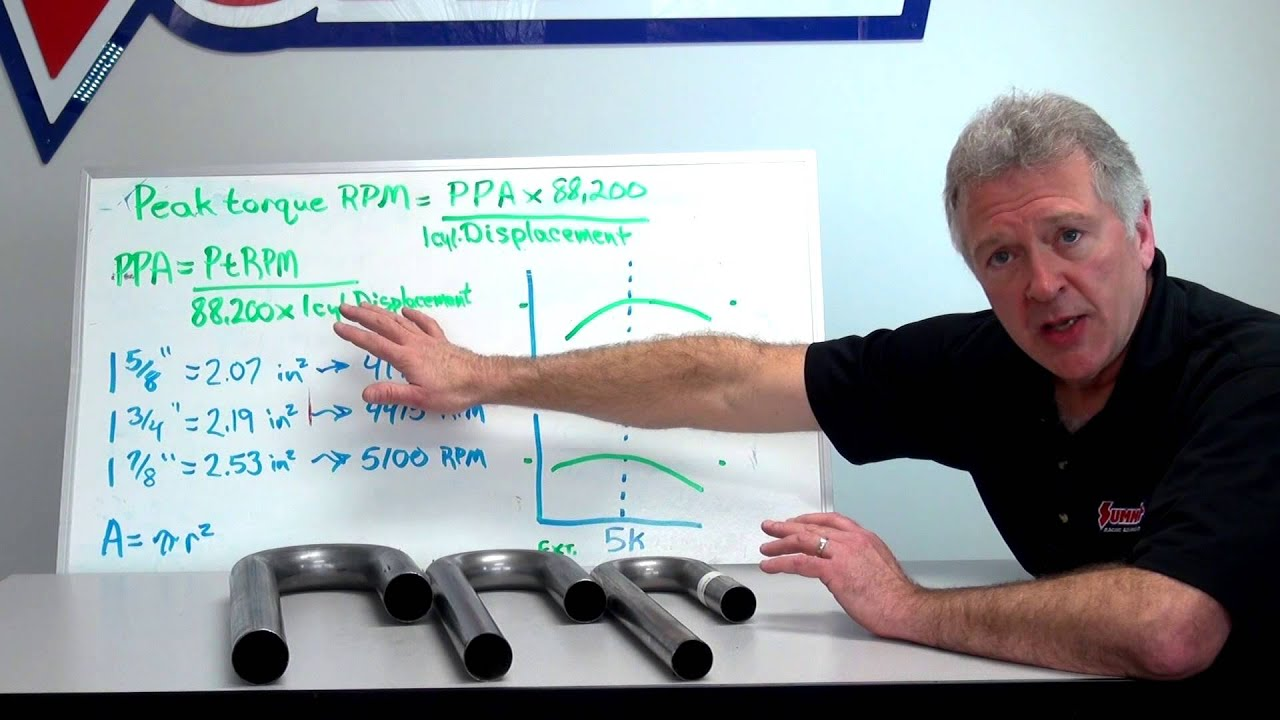 How To Select Header Primary Tube Diameter Summit Racing