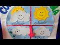 DIDACTICO Y CREATIVO CARTEL SOBRE EL CLIMA - CANCION PARA NIÑOS DE INICIAL - KINDER