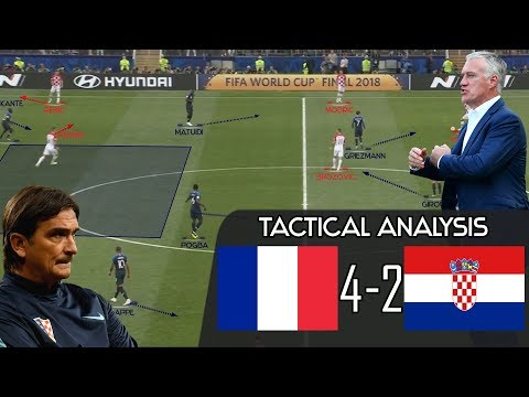 How France became the World Champions: Tactical Analysis [France vs Croatia] thumbnail