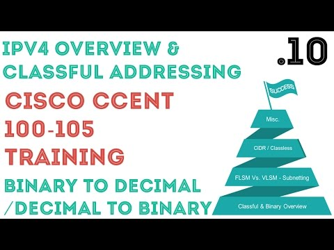 Cisco - CCENT/CCNA R&S (100-105) -IPv4 Overview, Classful & Binary .10