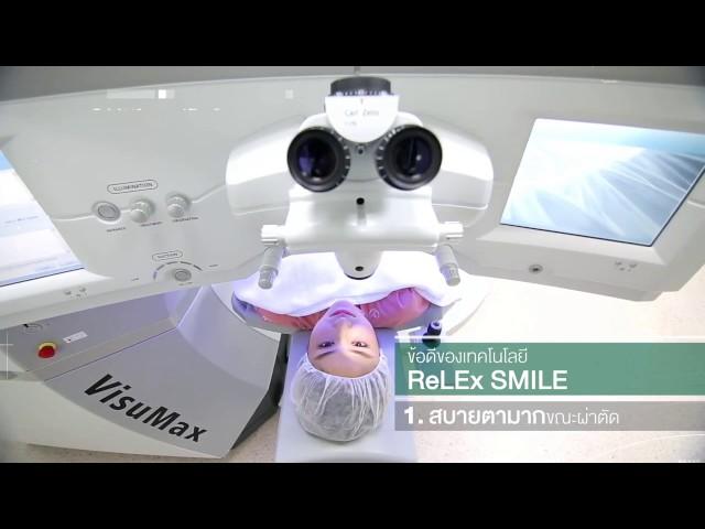การรักษาภาวะสายตาผิดปกติด้วยเทคโนโลยี ReLEx SMILE