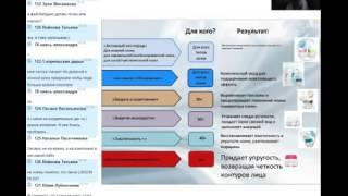 2015 05 25 УХОД ЗА КОЖЕЙ   Азалия Рашидова   гость команды(, 2015-05-26T04:24:17.000Z)
