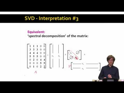 Lecture 49 — SVD Gives the Best Low Rank Approximation (Advanced) | Stanford
