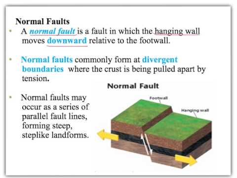 Unit 2 Lecture 2: Folds and Faults