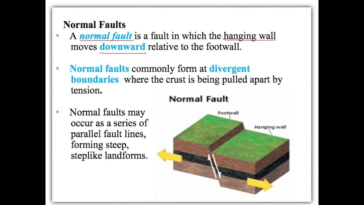 unit 2 lecture 2 folds and faults youtube