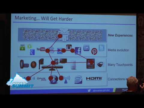 Winning the Mobile Moments from Affiliate Summit West 2017