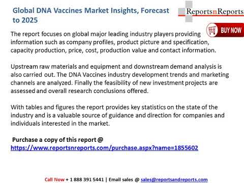 DNA Vaccines Market 2019 Key Manufacturers, Revenue, Gross Margin and Application