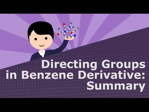 Directing Groups in Benzene Derivative Summary (Lightboard)