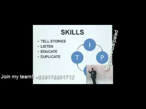 Doc Ed   What Skills Do You Needs   Online Marketing   Aim Global