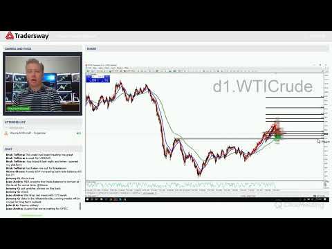 Forex Trading Strategy Webinar Video For Today: (LIVE Wednesday June 6, 2018)