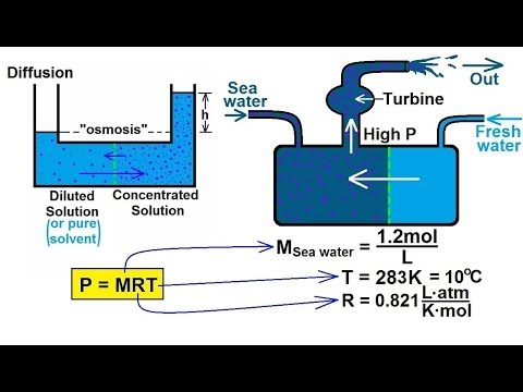 Chemistry - Solutions (49 of 53) Colligative Properties- Osmosis Generating Power