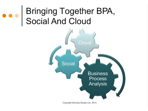 How cloud & social collaboration are changing BPA, featuring Analyst Sandy Kemsley