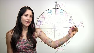 How to Remember the Unit Circle (NancyPi)