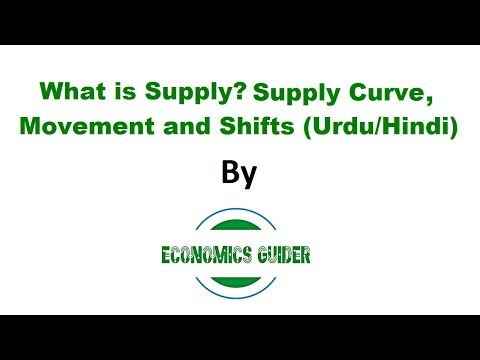 What is supply? supply curve, movement and shifts (Urdu/Hindi)