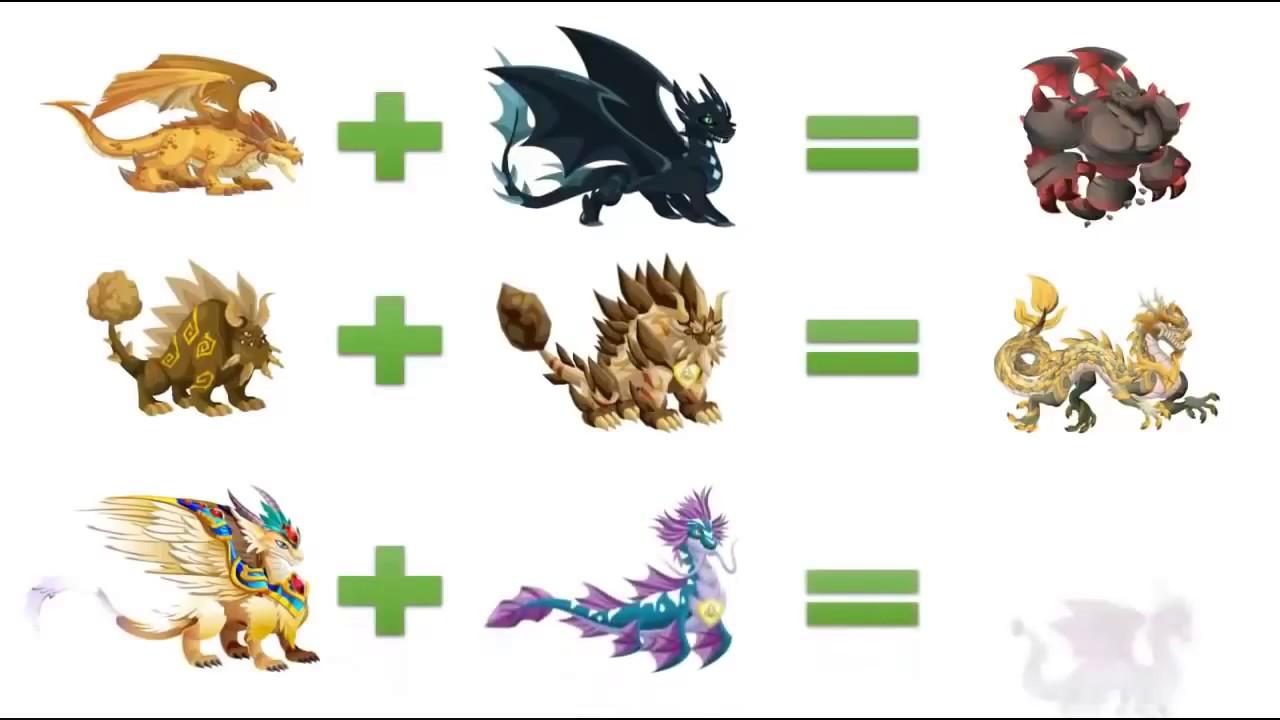 Cách Lai Rồng đặc Biệt Trong Dragon City