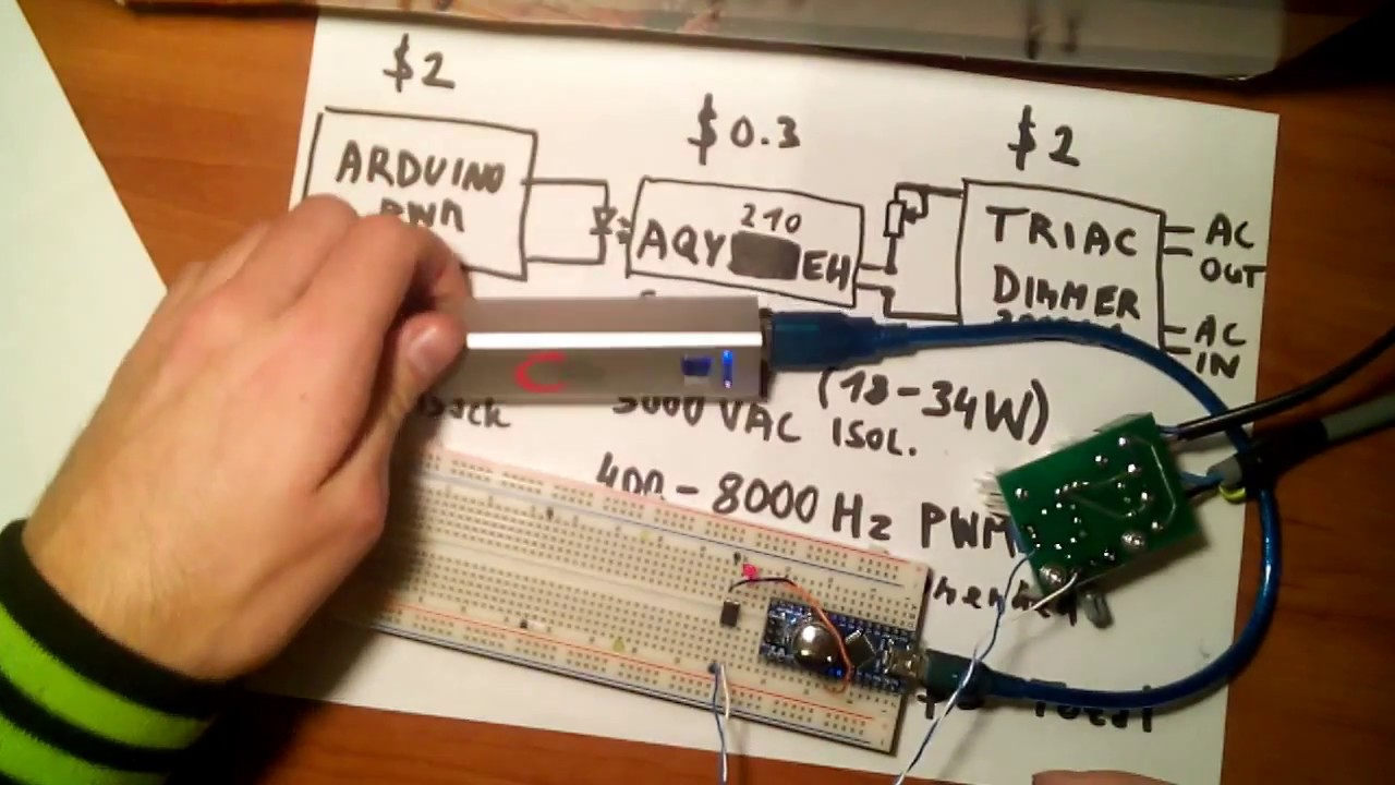 $5 closed loop RPM control for Arduino CNC (up to 10kW)