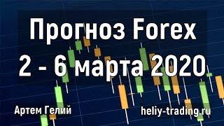 аналитика форекс на неделю с 02 по 06 апреля от OpenFX