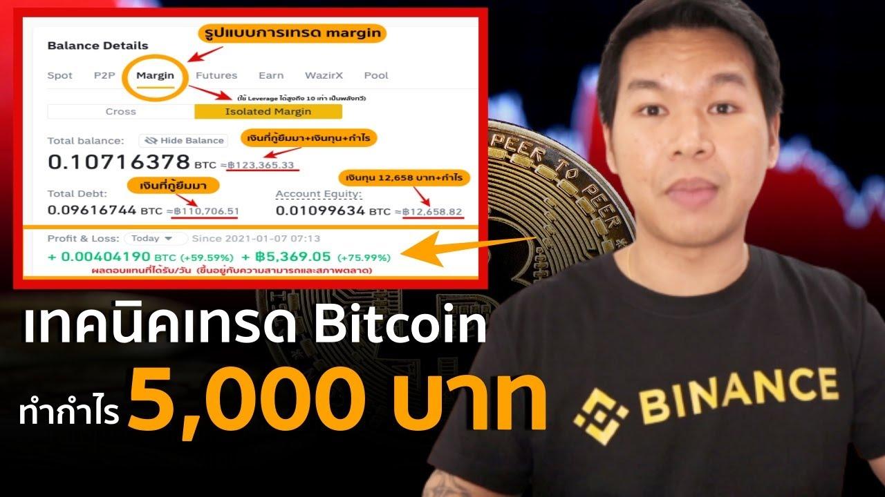 5000 bitcoin bitcoin paleidimo investicijos