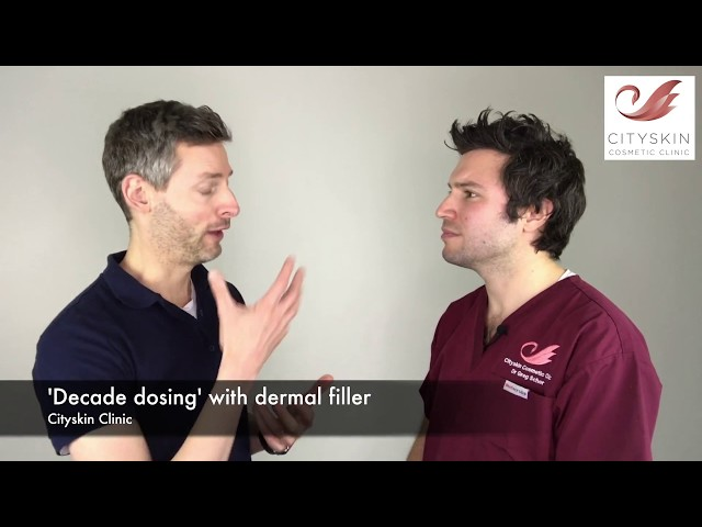 Dermal filler and the concept of decade dosing | Dr Greg Scher & Dr Brown | Cityskin