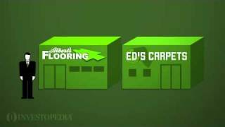 Investopedia Video: Introduction To Enterprise Value