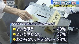 参院選「投票に行く」85% ANN世論調査(19/07/15)