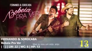TOP 40 Singles Chart Brasil (2/7/2015)