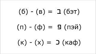 Урок № 1  Структура звуковой системы языка иврит