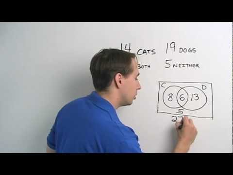 Art of Problem Solving: Venn Diagrams with Two Categories