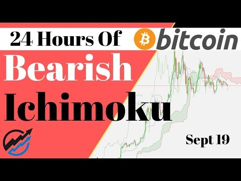 Bitcoin Bearish Ichimoku And MACD Say $7500 Or $17500!!  | Thursday Sep 19/19