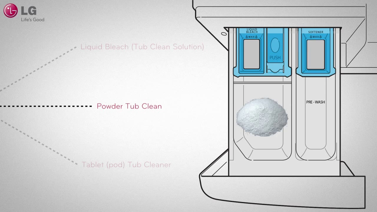 medium resolution of lg washer tub cleaning and maintenance