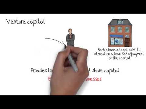 Business Studies - Sources of Finance: Business Exam Tips