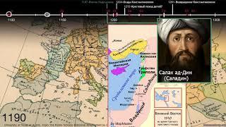 Обзор первых крестовых походов | Средневековье | Мировая История (5 видео)