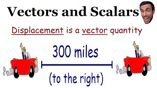 Vectors and Scalars - Physics