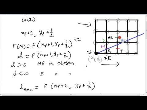 Computer Graphics - Rasterisation - 3. Mid-Point Line Algorithm