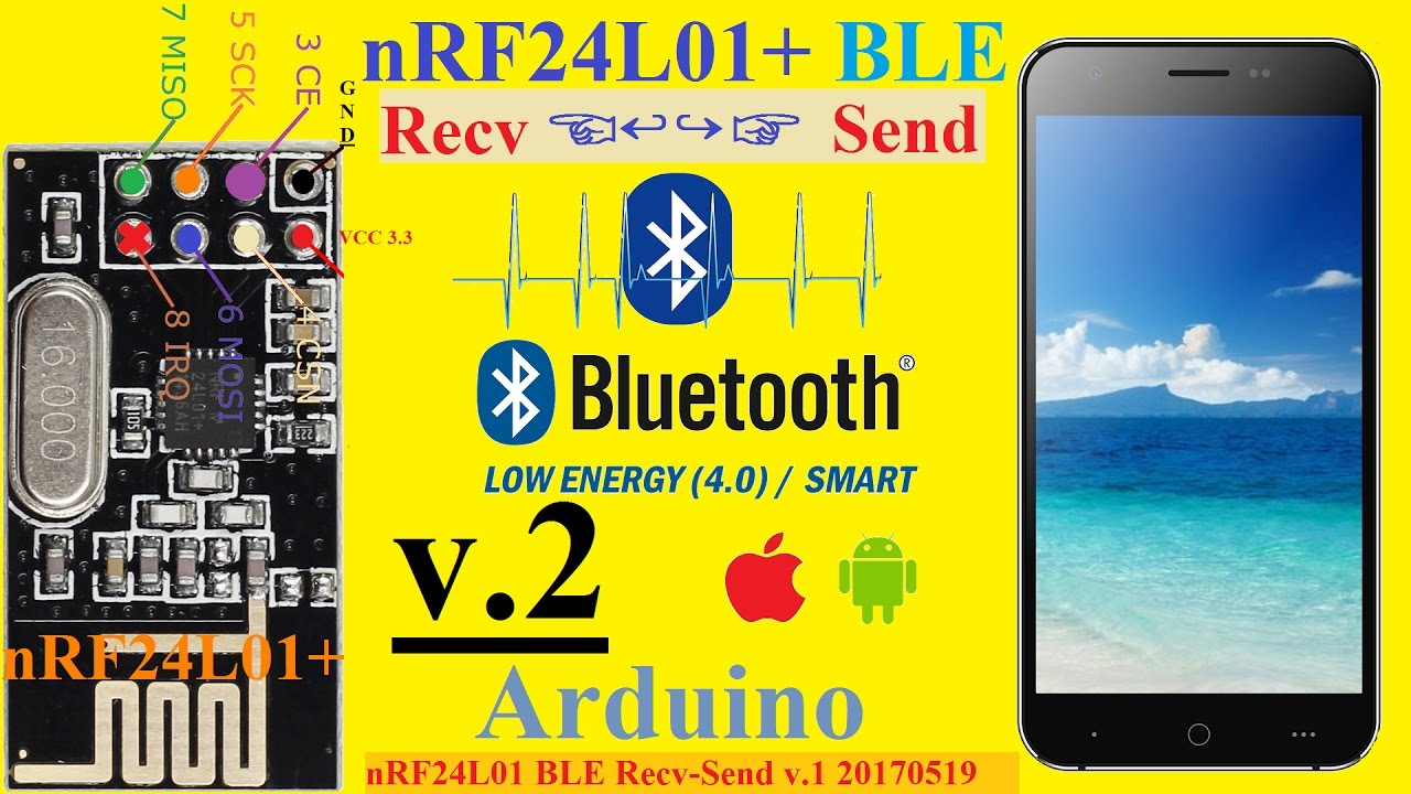 Sending Bluetooth Low Energy data from Nordic nRF24L01+
