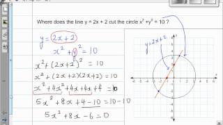 Finding points of intersection between a line and a circle