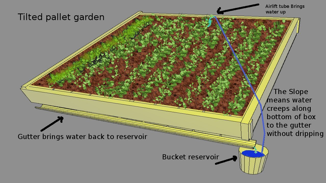 Inclined pallet garden reference design. How it works ... on Inclined Backyard Ideas id=57356