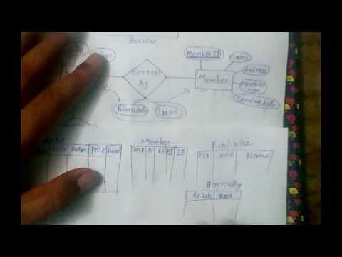 ER Model to Table Conversion DBMS  lec 6