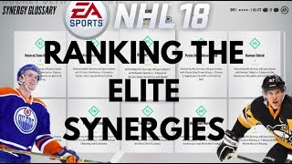 NHL 18 HUT TIPS - RANKING THE SYNERGIES - WHAT SYNERGIES ARE BEST?