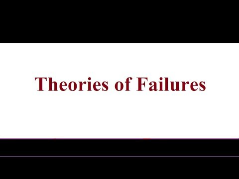 Theories of Failure: Basic Concept, Formulas for GATE
