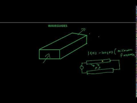 Detailed lecture on waveguides(Derivation of cut off frequency of waveguides)