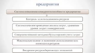 видео МЕТОДЫ ОЦЕНКИ КОНКУРЕНТОСПОСОБНОСТИ ПРЕДПРИЯТИЯ