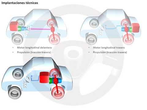 INTRODUCCIÓN A LA TECNOLOGÍA DEL AUTOMÓVIL - Módulo 1 (7/14)