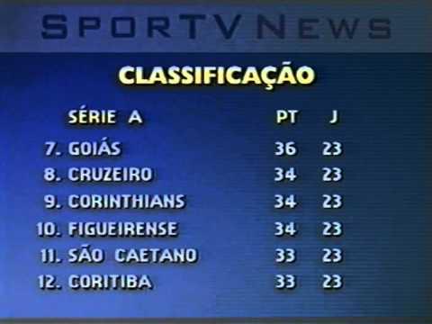 Classificação Campeonato Brasileiro 2004 23ª Rodada