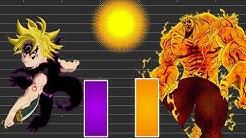 Power Level: Meliodas Vs. Escanor | Nanatsu No Taizai [The Seven Deadly Sins]