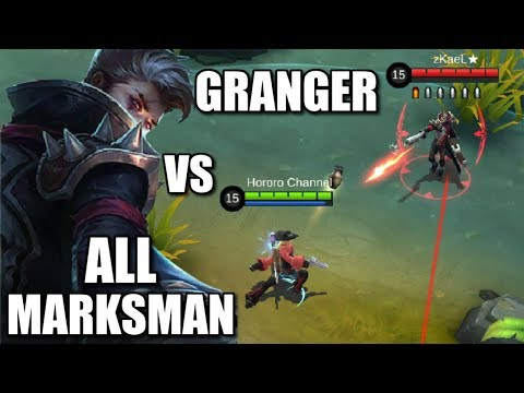 GRANGER VS ALL