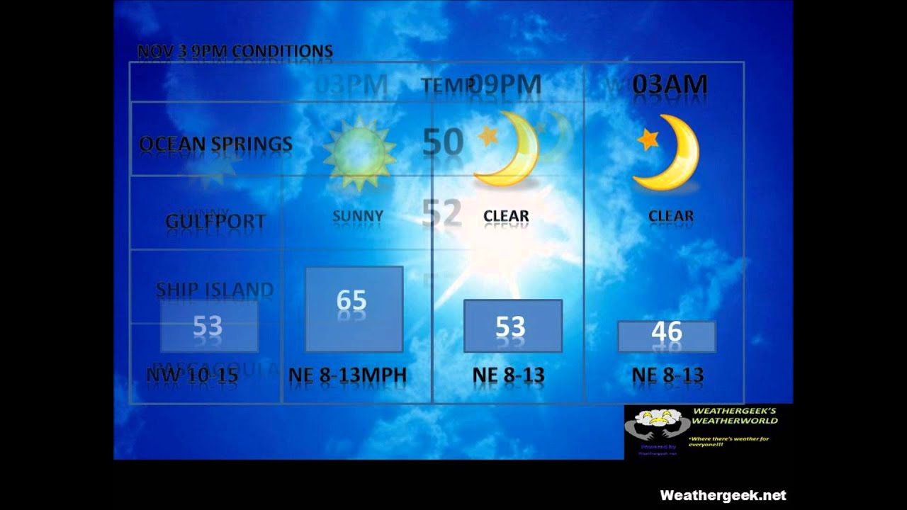Biloxi Ms Weather Forecast For Nov 4 Youtube